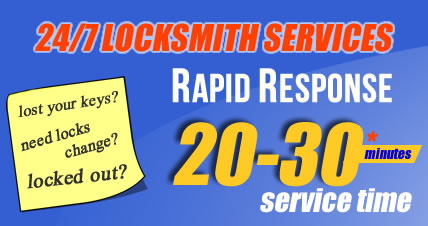 Shepherd's Bush Locksmiths